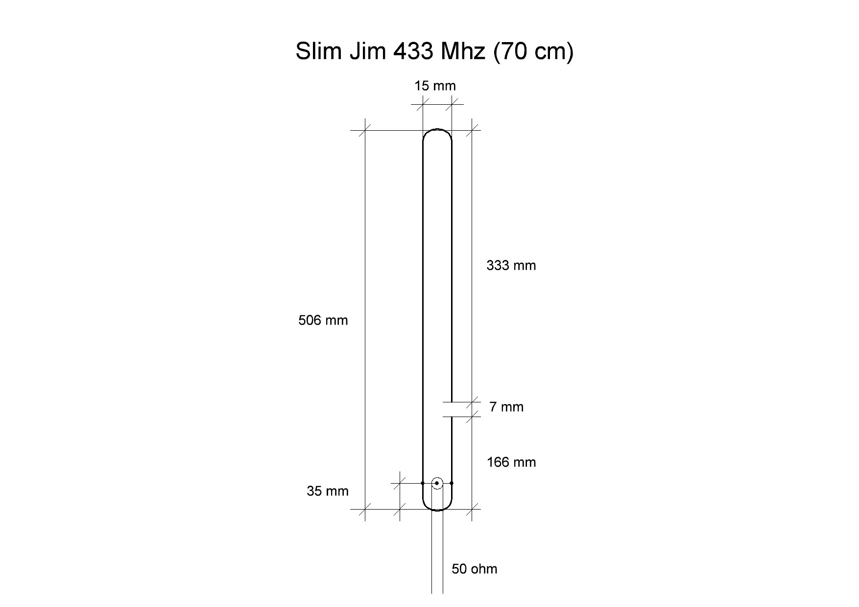 Slim Jim antenna for 433 MHz