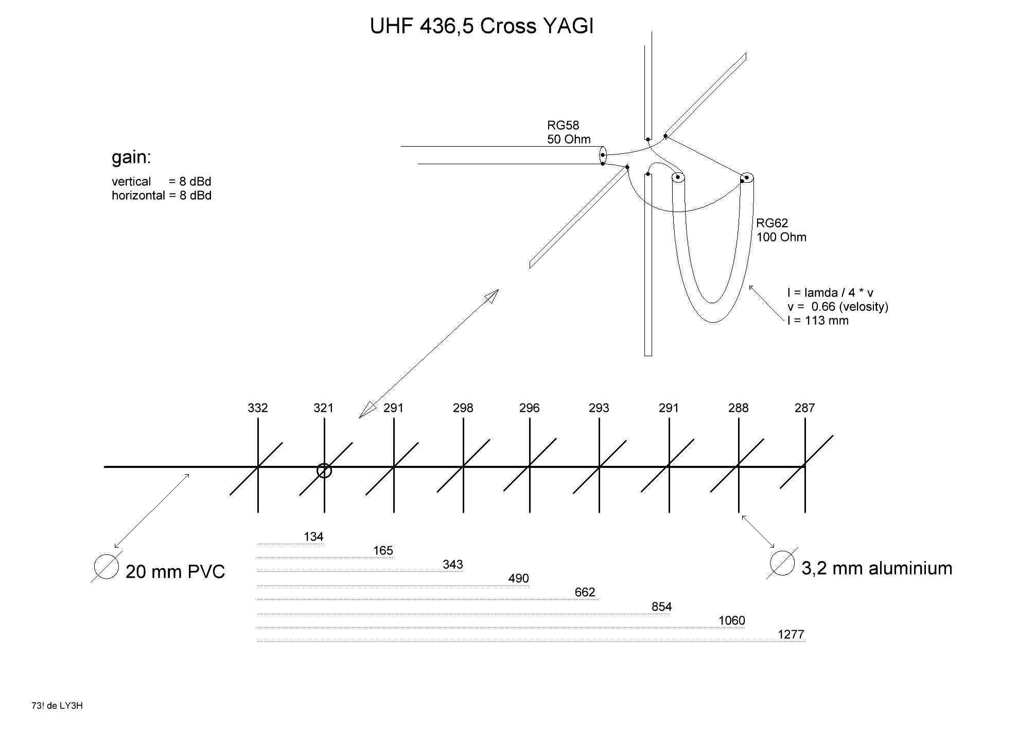 UHF 9v + 9h handheld cross YAGI for satellite