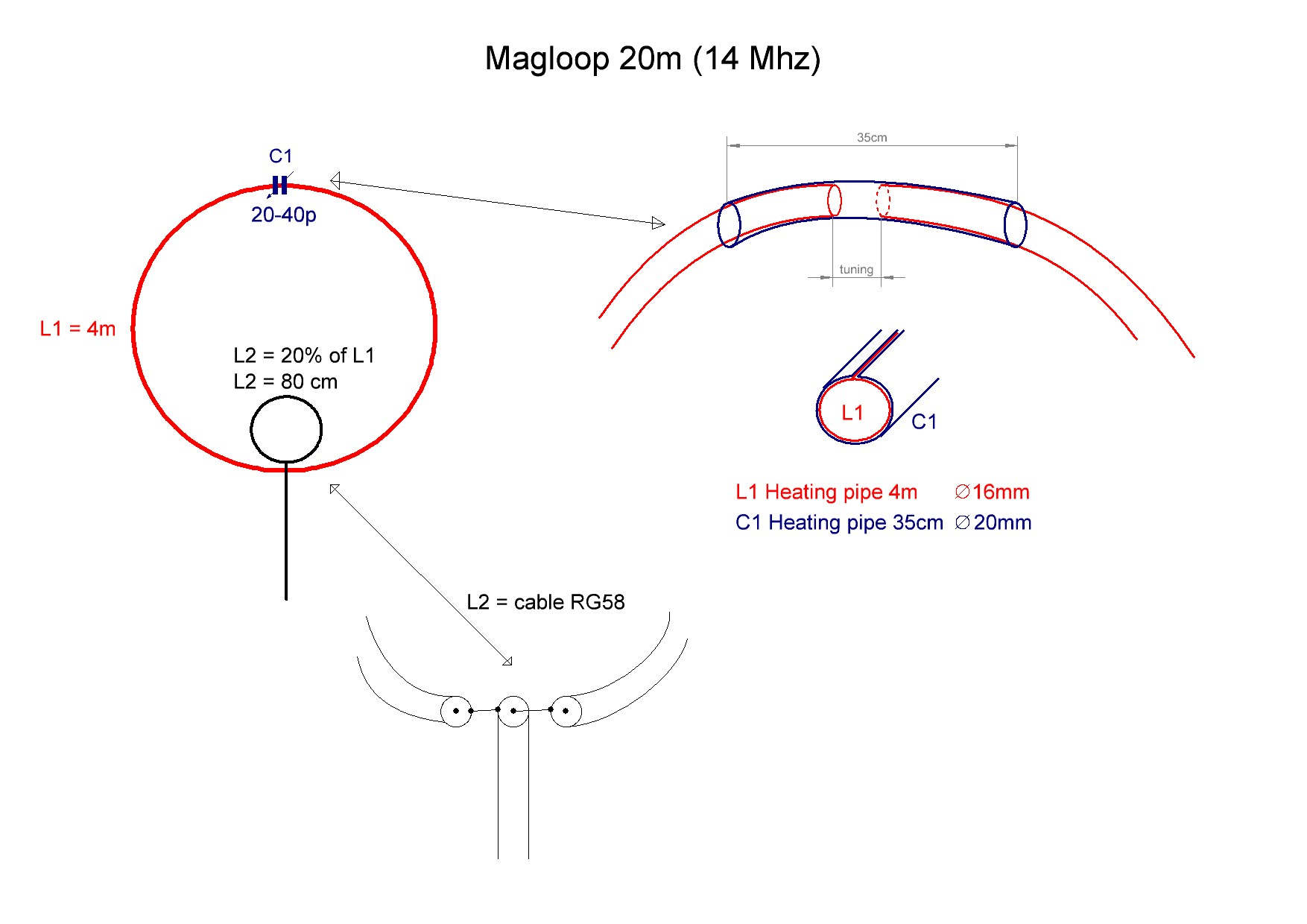 Magloop antenna for 20m