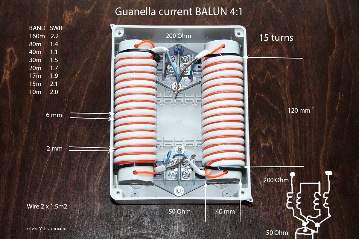 GUANELLA 4:1 current BALUN for QRO